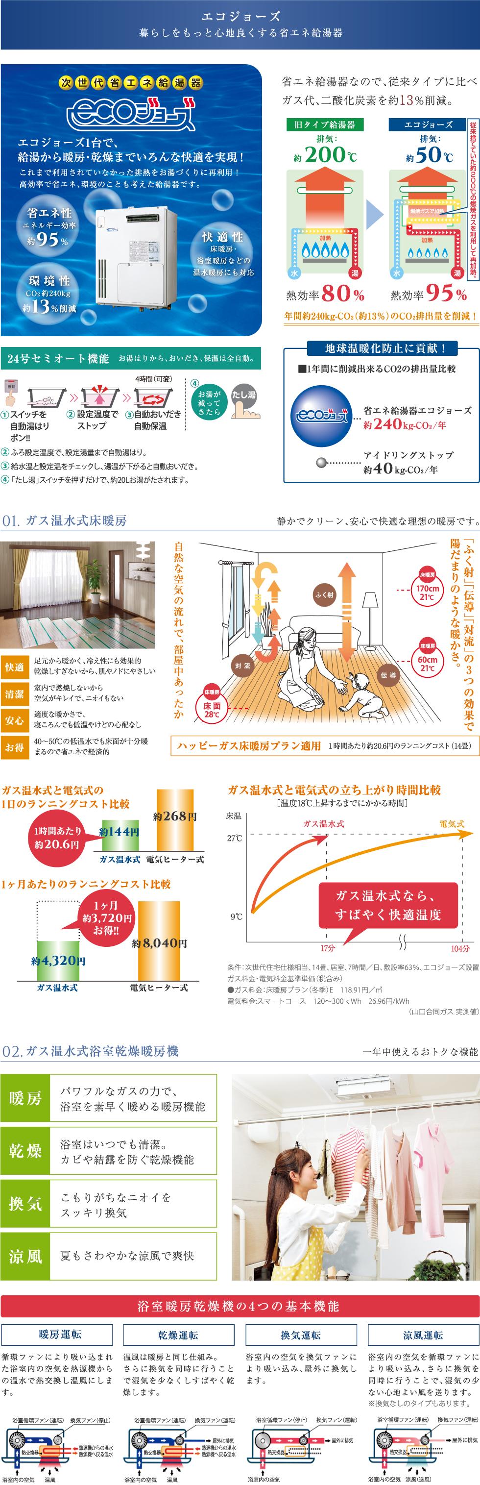 ガス   Takara standardのエコジョーズ